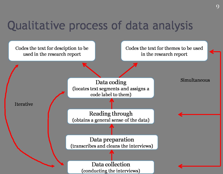 simple persuasive essay sample the art of problem solving volume  simple persuasive essay sample